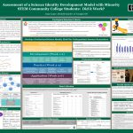 2018 Assessment Institute Poster Session